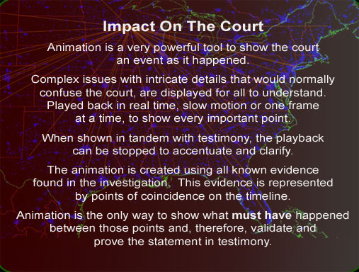 3D animation reenactment for court presentations